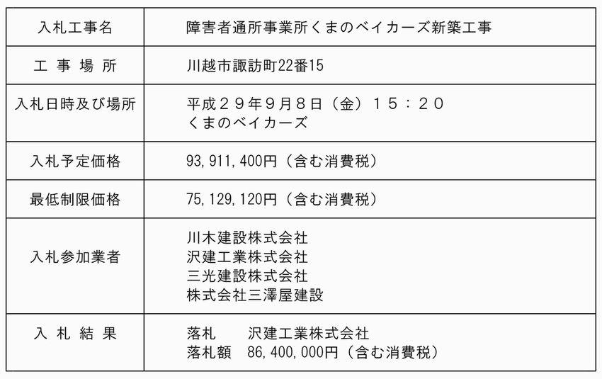Taro-メモ\2_01
